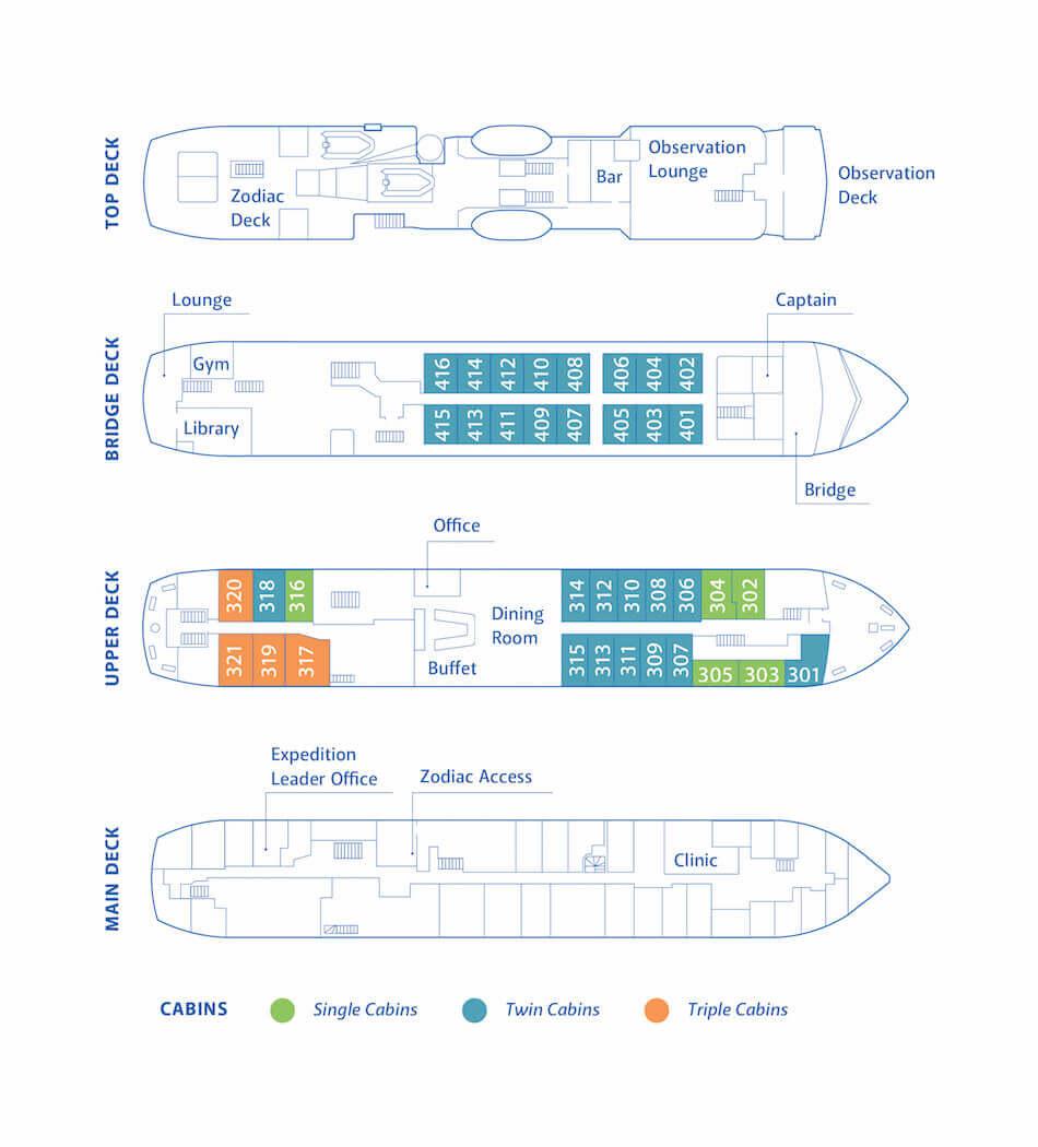 MV Ocean Nova Deck Plan